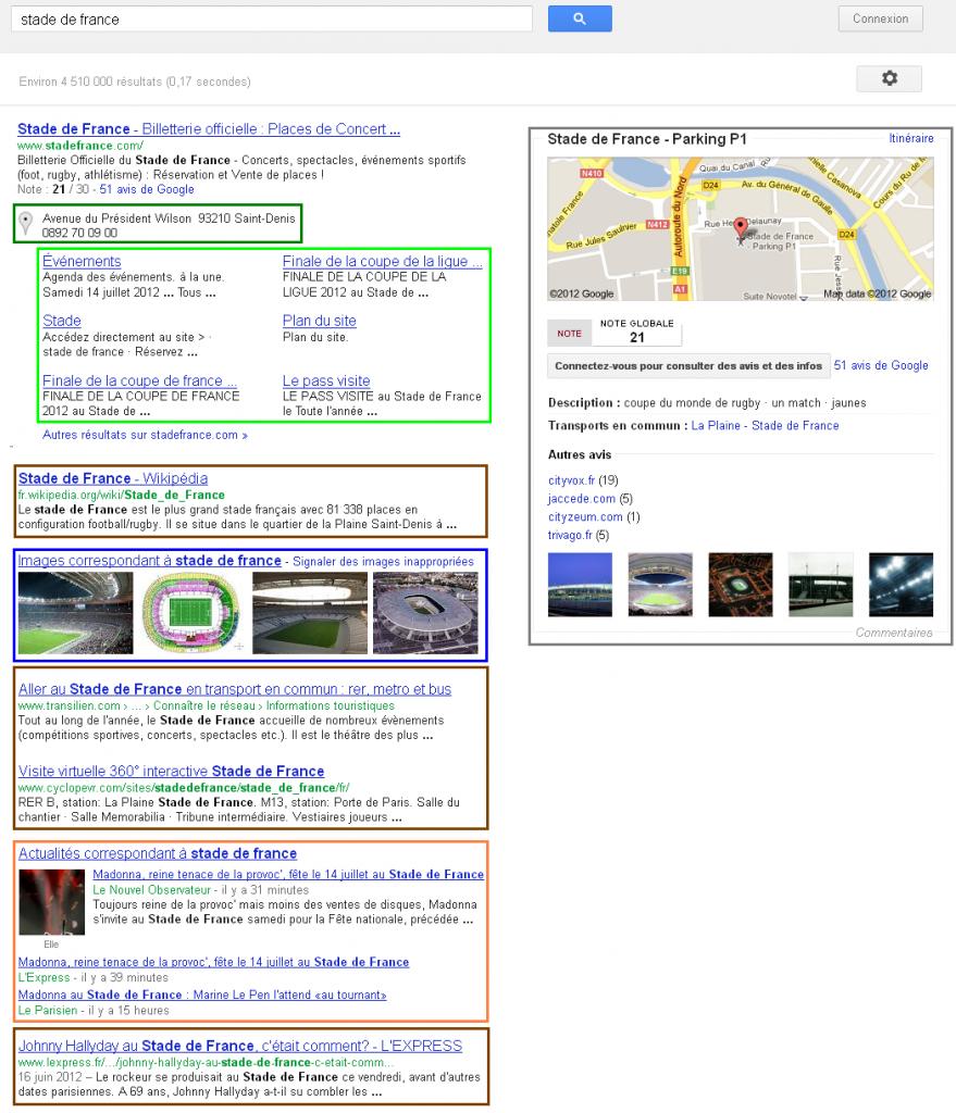 SERP universelle sur Google